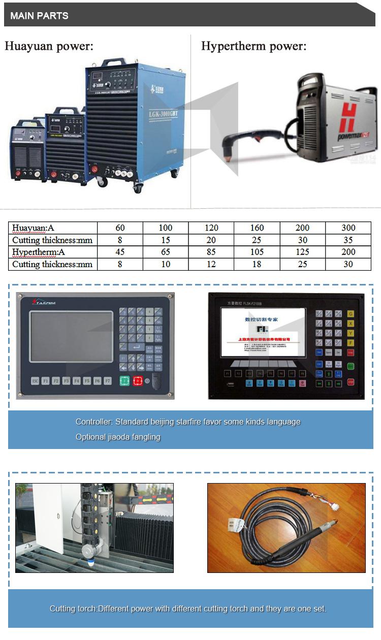 New design cnc plasma cutting machine 1530 with work size 1500*3000mm cnc plasma cutter